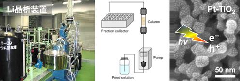 環境化学プロセスコース